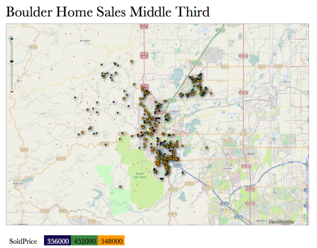 Boulder Home prices middle third
