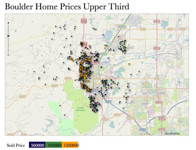 Boulder Home prices upper third