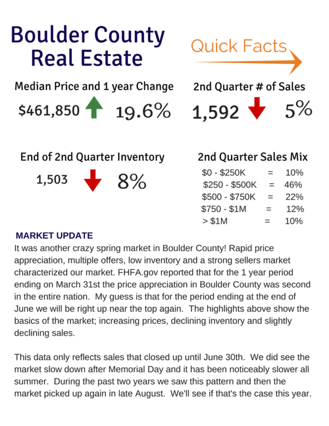 Boulder County Statistics 2nd Quarter 2016