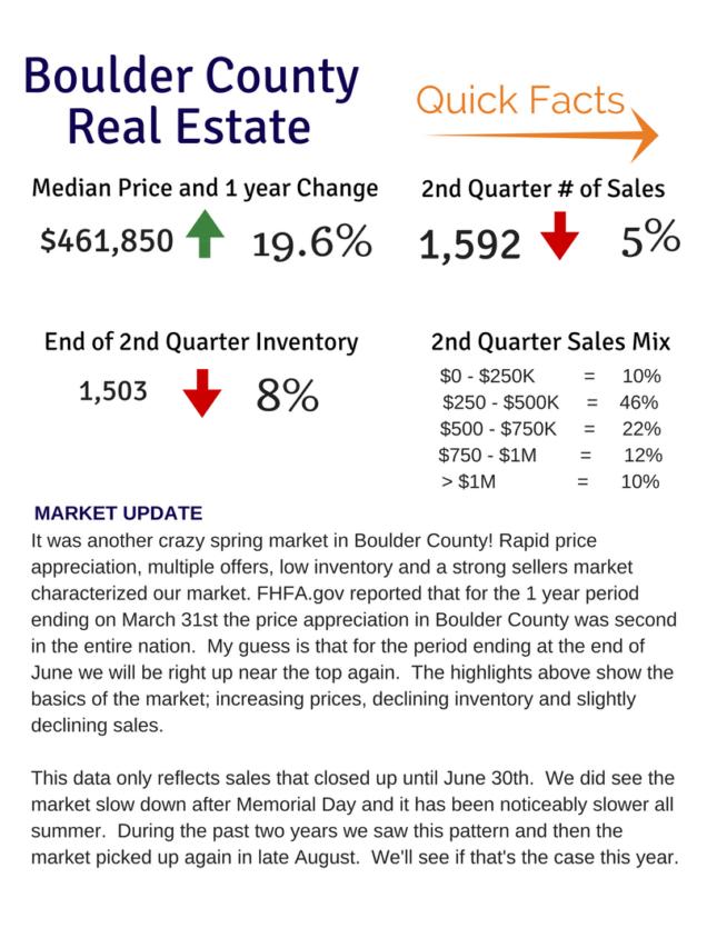 Boulder County Statistics 2nd Quarter 2016